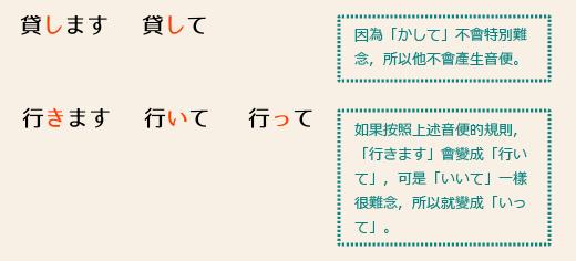 5dann_te_site
